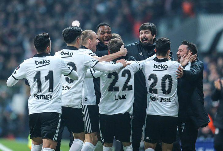 7- Beşiktaş 21 PUAN - ŞU ANKİ PUAN DURUMU 3- Beşiktaş 24 PUAN