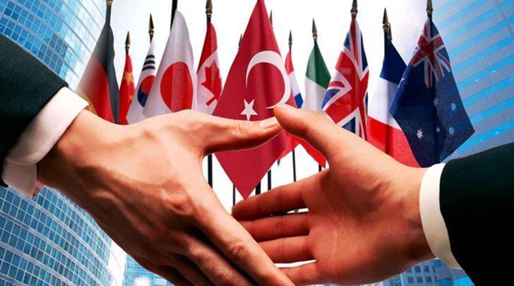 Erzurum'da 16 yılda 905 milyonluk dış ticaret