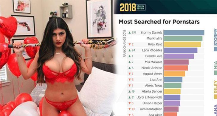 Ünlü site Pornhub'ın çok ilginç 2018 istatistikleri