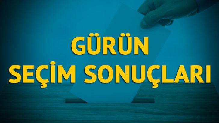 Gürün seçim sonuçları 2019: Sivas ilinin Gürün ilçesinde hangi parti, hangi aday?