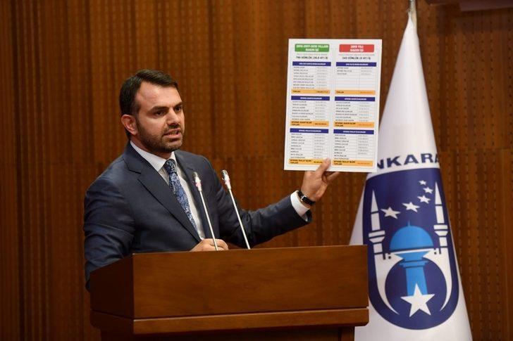Ankara Büyükşehir Belediyesi AK Parti Grup Başkan Vekili Altunışık'tan, Yavaş'a soru