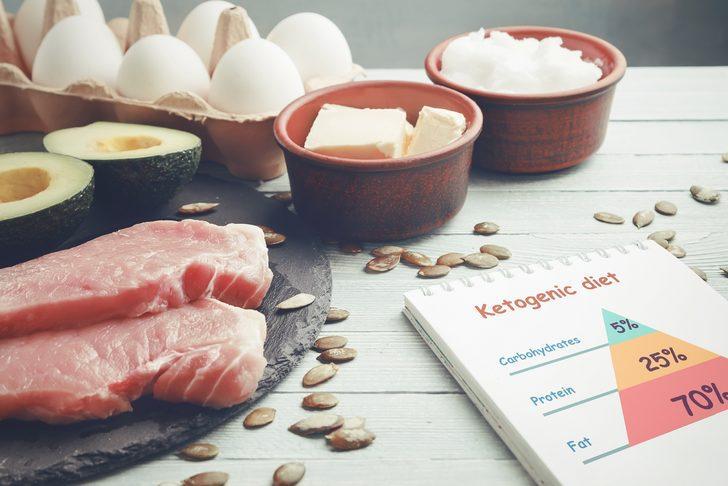 Ketojenik diyet zayıflatır mı? Ketojenik diyet ile zayıflama diyeti arasındaki fark nedir?