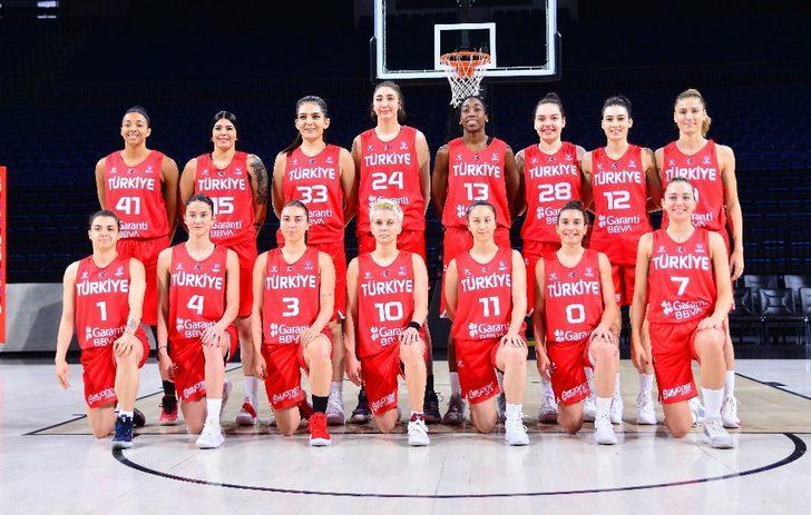 A Milli Kadın Basketbol Takımı, şampiyonayı İtalya maçı ile açacak