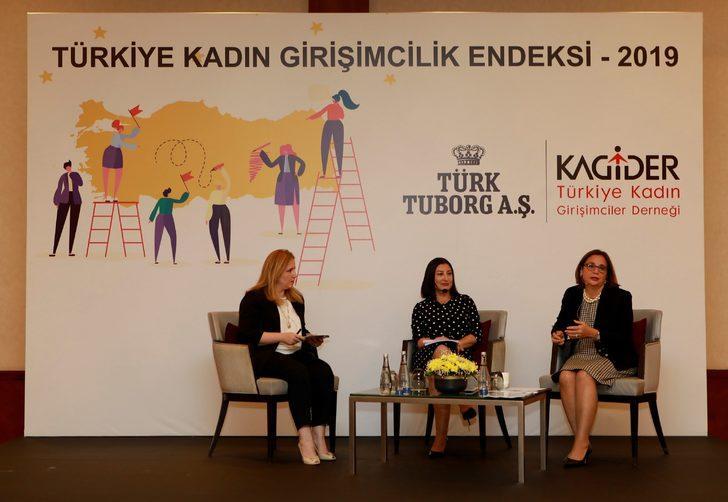 Araştırma: Sayıları az olsa da kadın girişimciler daha iddialı