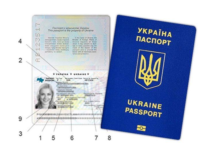 Ukraynalılar artık Rusya'ya kimlikleriyle giremeyecek