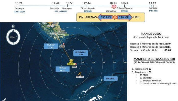 Şili askeri uçağı radardan çıktı