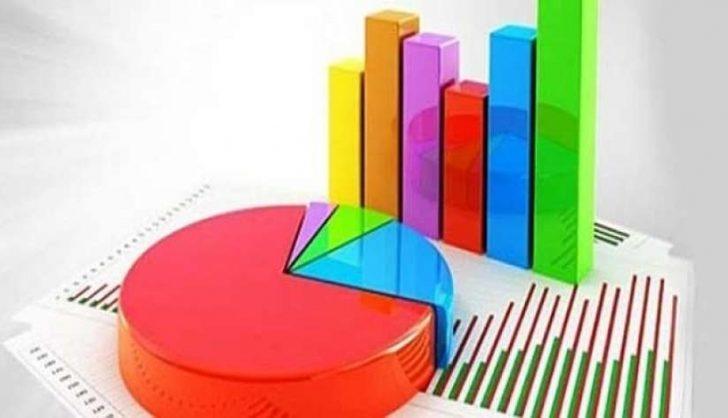 Son anket sonuçları açıklandı (Partilerin son oy oranları)