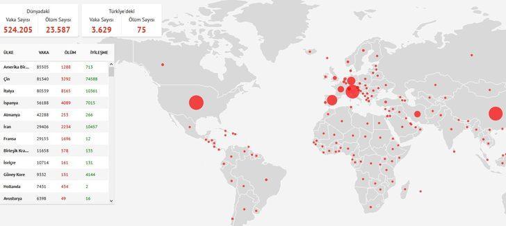 Türkçe Koronavirüs haritası 27 Mart, son durum: Vaka sayısı ne kadar arttı?
