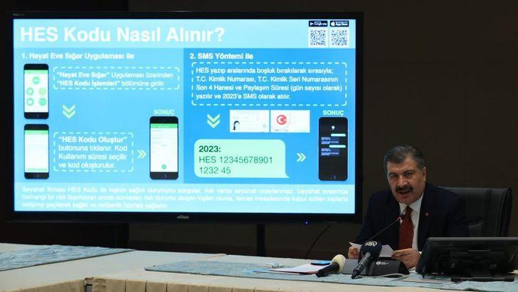 HES Kodu: Türkiye'de seyahat edebilmek için gereken kod nasıl alınır ve kullanılır?