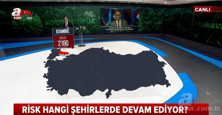 İSTANBUL: 2180 VEFAT