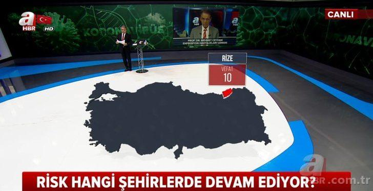 RİZE: 10 VEFAT