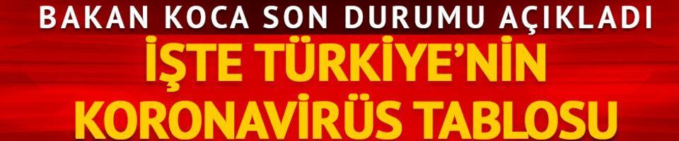 Bakan Koca paylaştı: İşte 30 Kasım koronavirüs tablosu