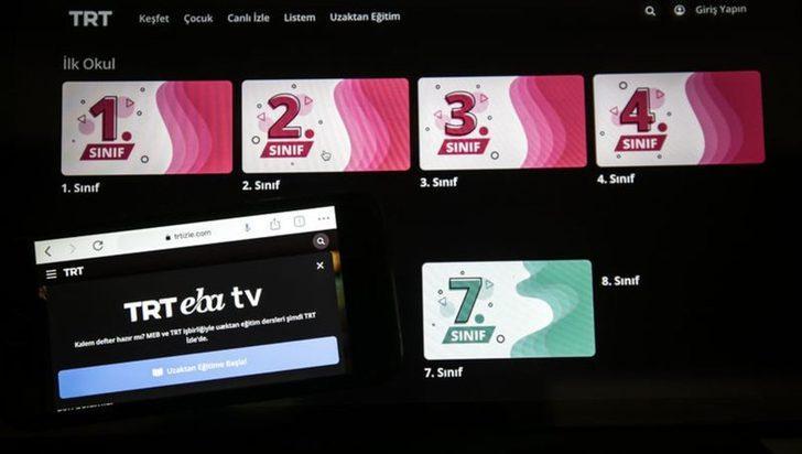 Öğrenci ve veliler dikkat! TRT EBA TV'de 'Yaz Okulu' bugün başlıyor