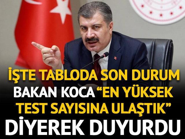 14 Ağustos 2020 Türkiye koronavirüs tablosu! Bakan Koca paylaştı