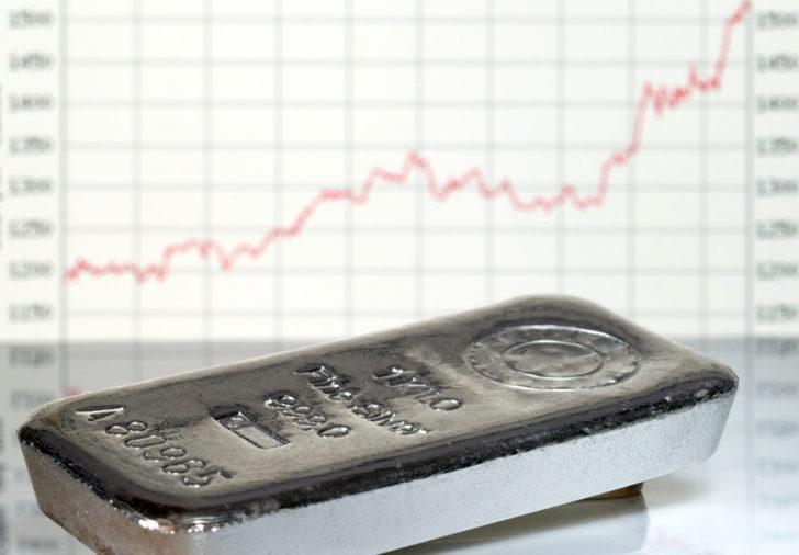 Gümüş fiyatları ne kadar? Kapalıçarşı canlı gümüş fiyatları! (13 Ağustos 2020 Perşembe) Gümüşün gramı ne kadar oldu?