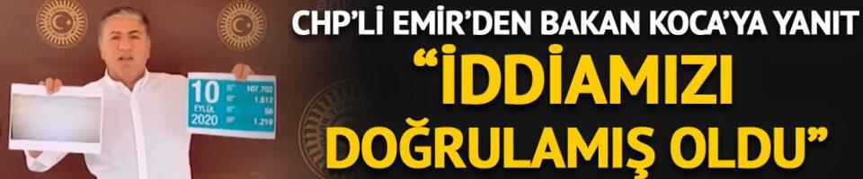 CHP'li Murat Emir: Sağlık Bakanı, 29 bin 377 vaka iddiamıza yanıt veremedi