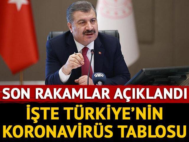 Sağlık Bakanlığı açıkladı! İşte Türkiye'nin 20 Ekim koronavirüs tablosu