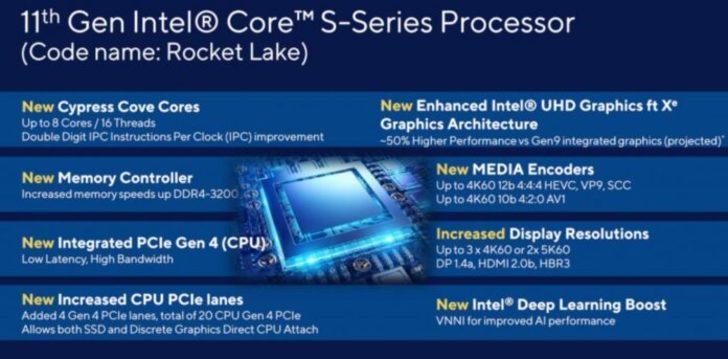 Intel 11. Nesil işlemcilerle karşımıza çıktı