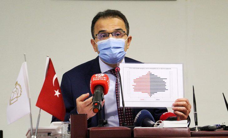 Çankırı Valisi Ayaz: Bir ayda 67 vatandaşımızı daha koronavirüse kurban verdik