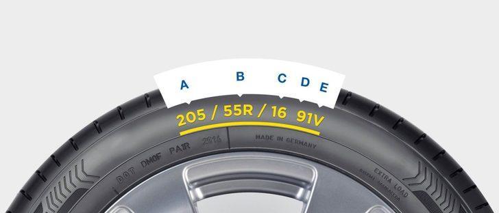Otomobil lastikleri üzerindeki ifadeler ne anlama gelir?