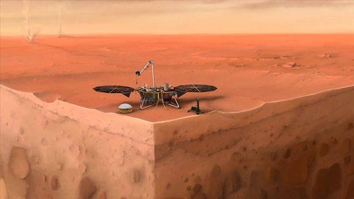 NASA'nın keşif aracı Curiosity, Mars'taki 3 bininci gününü tamamladı