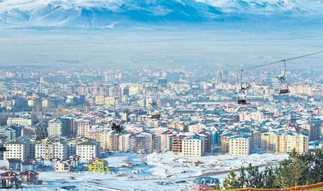 Erzurum nerededir?