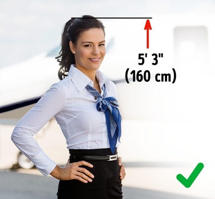 Boy uzunluğu