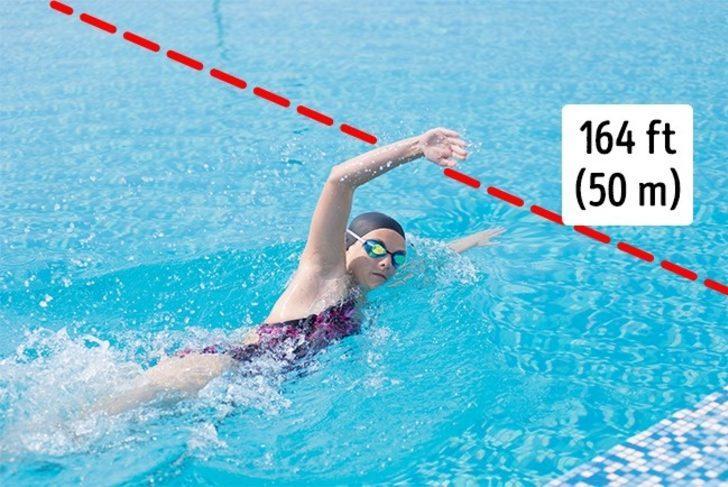 Yüzme yeteneği