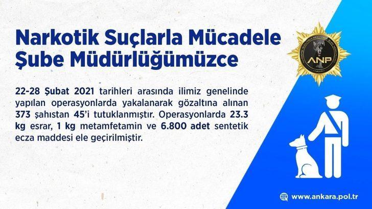Ankara Emniyet Müdürlüğü uyuşturucu tacirlerine göz açtırmıyor