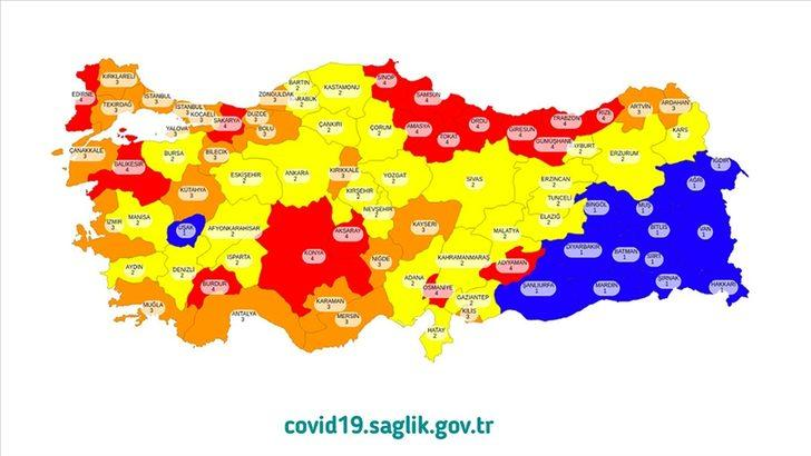 Antalya, Bursa, Gaziantep, Konya, Diyarbakır hangi risk grubunda?