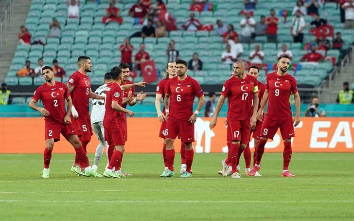 ÖZET | Türkiye 0-2 Galler