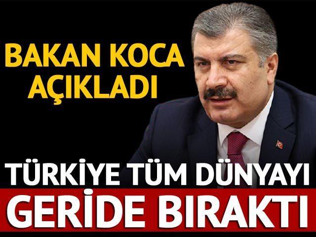 Bakan Koca duyurdu: Dünkü en iyi performans, Türkiye'nin