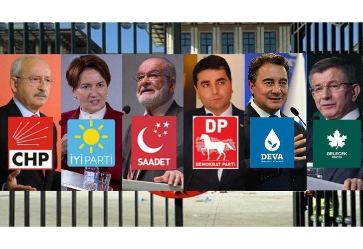 Muhalefetin cumhurbaşkanı adayı belli oluyor! 6 parti, aday belirlemek için toplanıyor: Genel başkanlar açıklayacak