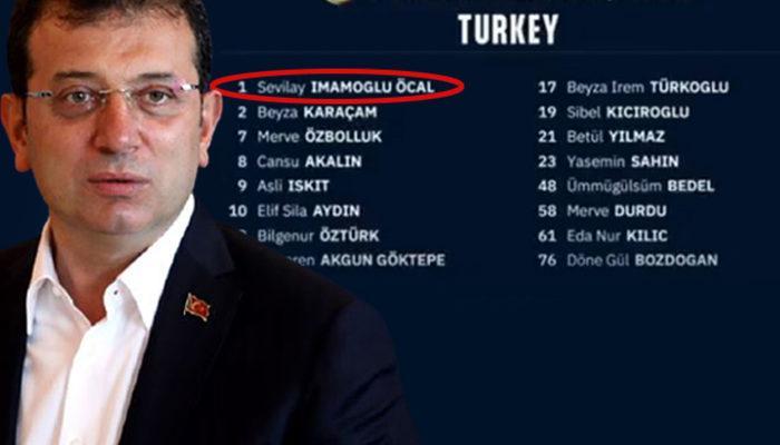 TRT spikeri 'İmamoğlu' soyadını okumadan geçti, sosyal medyada olay oldu