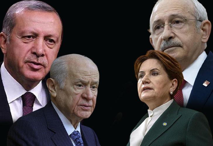 Metropoll'den seçim anketi! Millet İttfakı'ndan Cumhur İttifakı'na fark