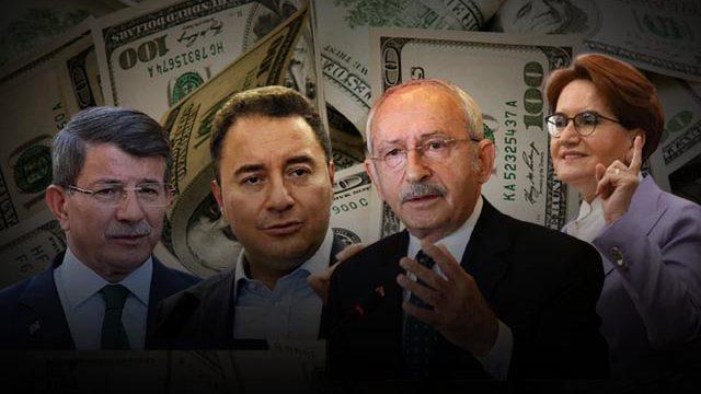 Muhalefet liderlerinden Merkez Bankasının faiz kararına tepki