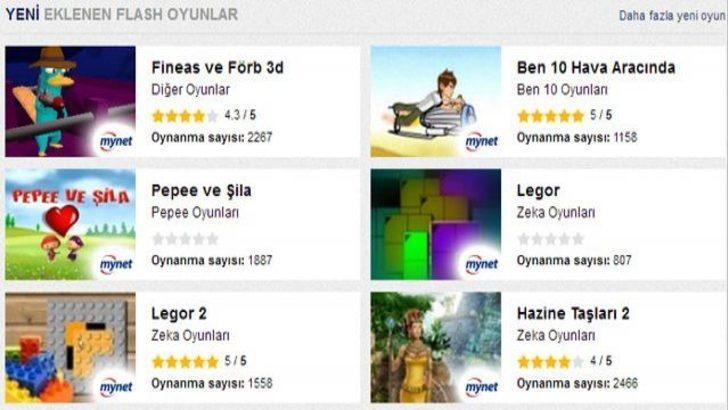 Mynet Flash oyunlar sayfasının hem içeriği hem tasarımı yenilendi