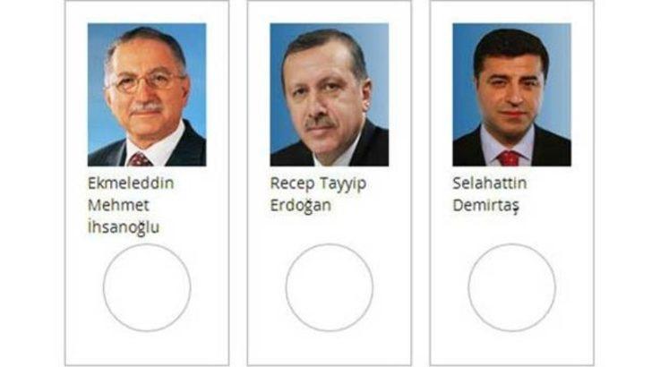 SONAR, son seçim anketini açıkladı