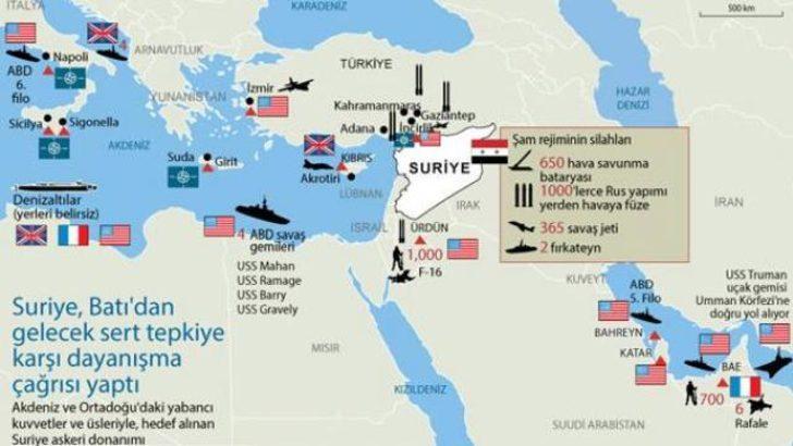 Suriye'de kimyasal birlik ilk hedef