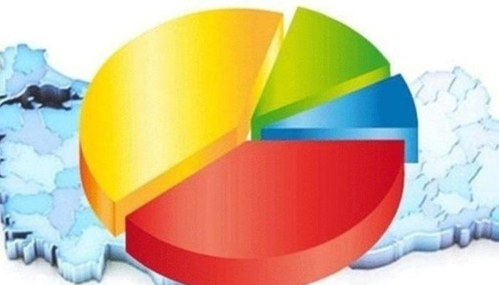 İşte son anket: MHP'ye şok! İYİ Parti ise...