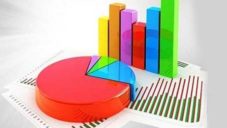 Ünlü anket şirketi açıkladı! AK Parti oylarında erime var