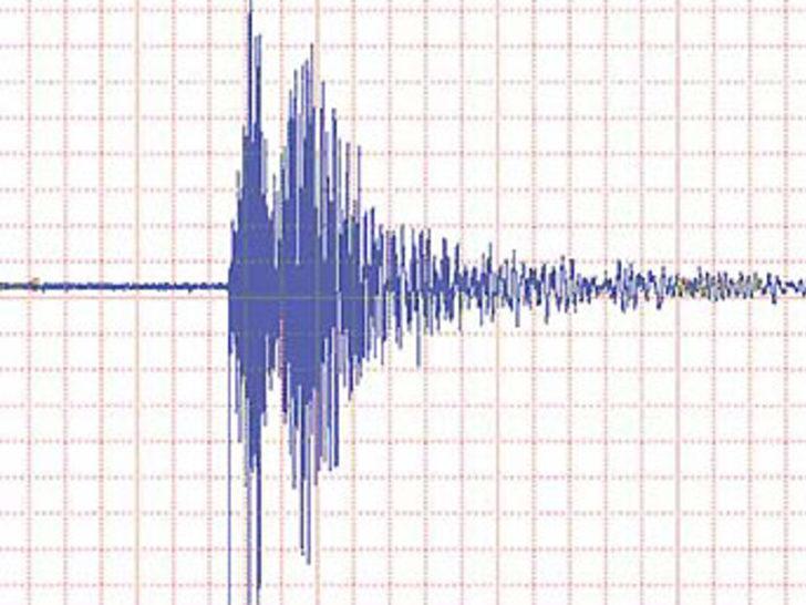 Sivas'ta 3.2 büyüklüğünde deprem