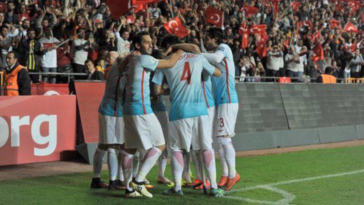 Türkiye 2 - 0 Kosova