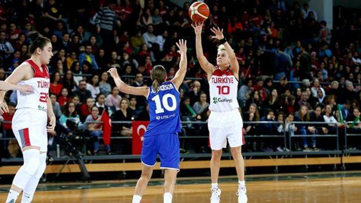 Potanın Perileri Estonya'yı 86-48 mağlup etti