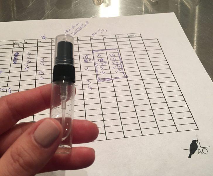 Kendi vajina kokusundan yapılmış parfümü sürüp date'e çıkarak test eden kadın