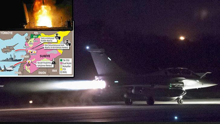 ABD vurdu, Rusya ve İran rahat bir nefes aldı
