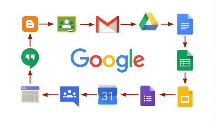 As bayrakları: Bir Google hizmeti daha Türkçe oluyor