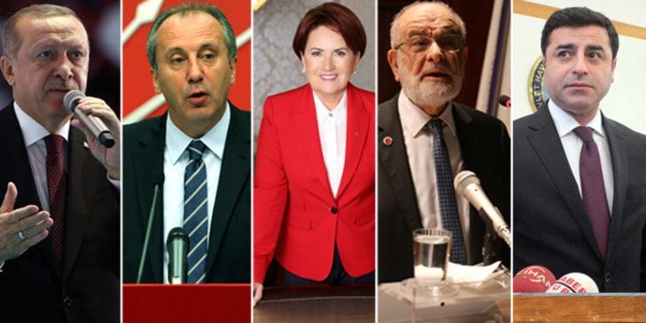 24 Haziran seçim sonuçları ile ilgili son anket!