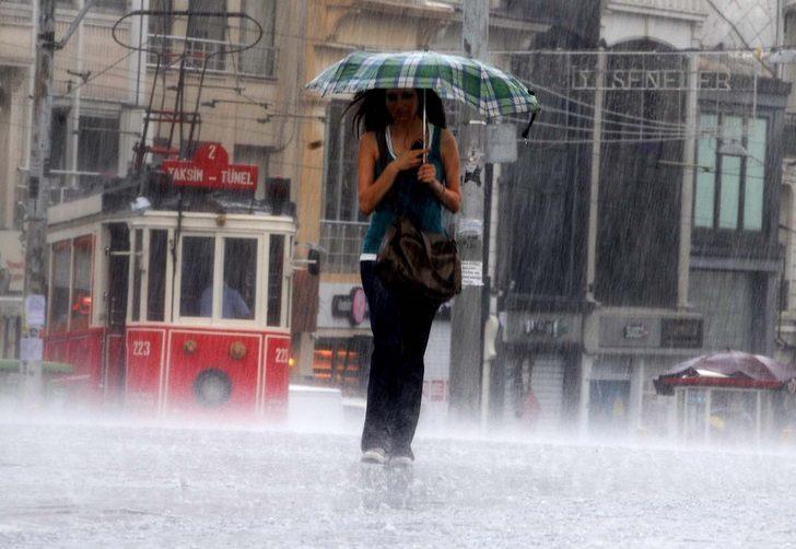 İstanbul hava durumuyla ilgili Meteoroloji'den son dakika uyarısı