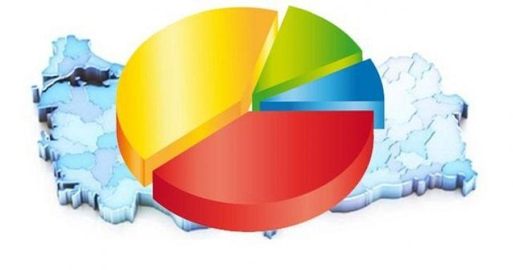 24 Haziran seçim sonuçları için son anket! Partilerin ve Cumhurbaşkanı adaylarının oy oranları açıklandı